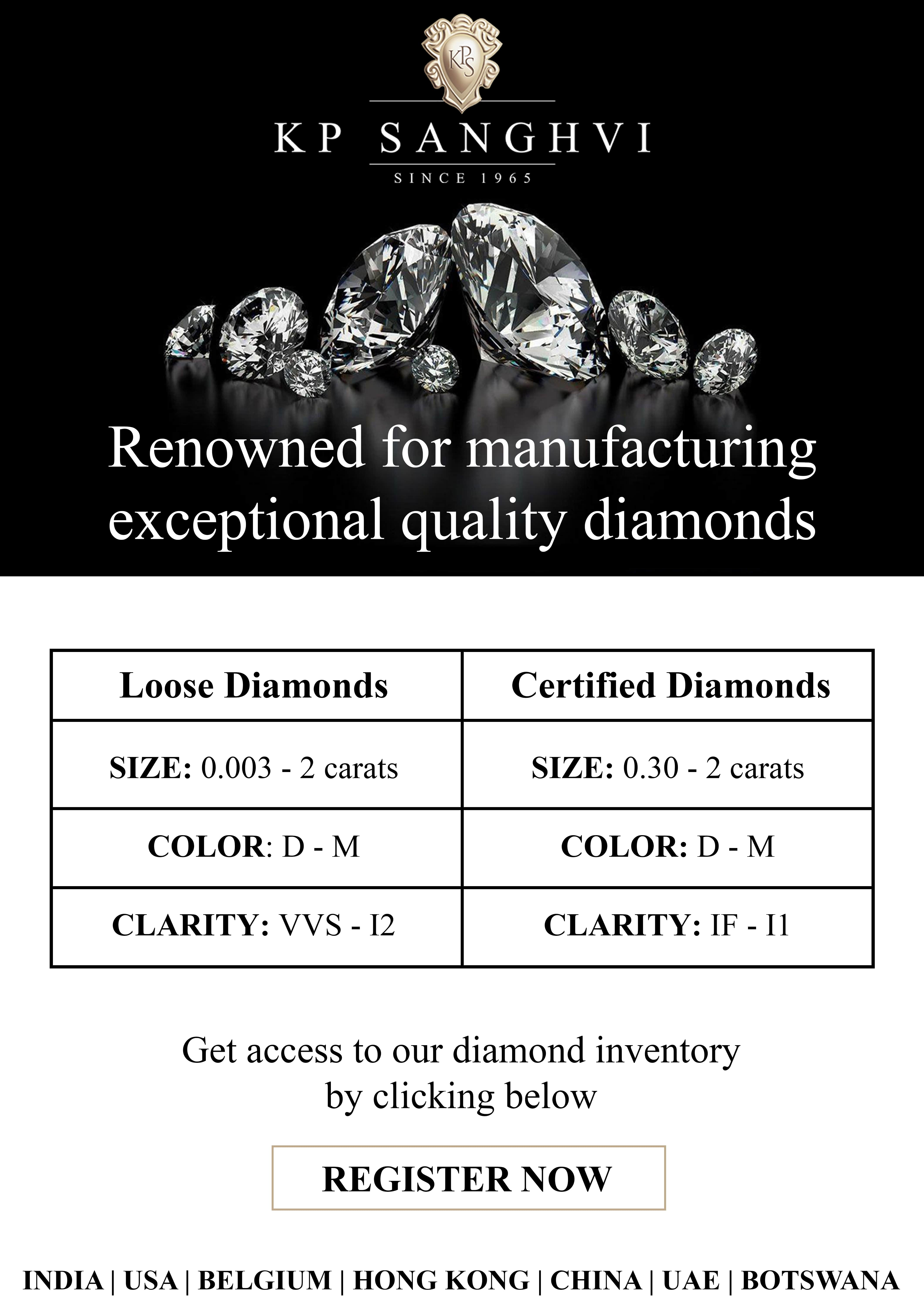 KP Sanghvi - MAP Rectangle Banner - All Pages
